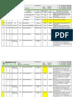 Valve, Instrument and Pump List rev 3 (PTBF-1900_MitrLaos)