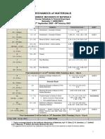 MEMB243 MOM Schedule S1 2020-2021- Virtual class v1