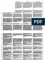 Textvergleich Diamond Kumarajiva 2.pdf