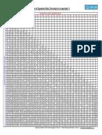 CARTA DE GENERACION DE VAPOR FLASH EN LÍNEAS DE CONDENSADO.pdf