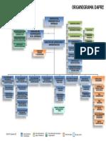D-DE-07-Organigrama-DAPRE.pdf