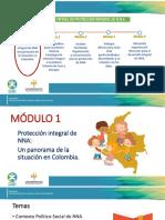 Módulo I y Módulo II (1)