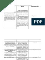 CHECK LIST PARA NIP DE PROCESOS DE LA PRODUCCIÓN Y OPERACIONES (2)