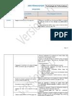 Aide 2TI-P2.docx