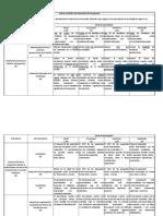 Rubrica Analítica de Evaluación del Genograma.pdf