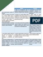 PNI funciones ejecutivas