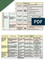 Programaciones de Clases Legislación e Inserción Laboral