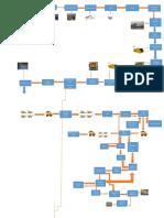 diagrama-de-proceso-planta
