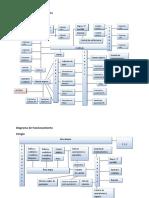 Diagrama_de_Funcionamiento.docx
