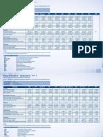 _pt_174_Indicadores Prudenciais e Económico-Financeiros_Sistema Bancário_PT_31Março.pdf