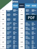 Tabela de Handicap.pdf