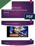 Actividad 2 Derecho Internacional Publico Blanca Romero
