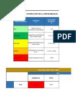 Matriz de Riesgos y Oportunidades.xlsx