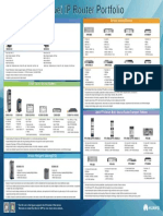 Huawei IP Router Portfolio-Sample_B