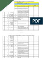FT-SST-034 Formato Matriz de Requisitos Legales CRB