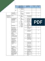 lista de chequeo gasoducto