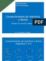 UNAN_DSEC_Sesion04_Dr. S Delgado