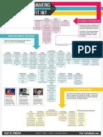 002_Film-Industry-Chart.pdf