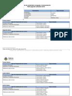 Contenidos-PDN-Segundo-Semestre-2018-Lenguaje.pdf