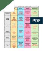 Modelo cultura value framework