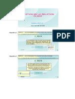 Module de GESTION RELATION CLIENT