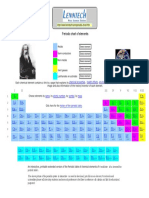 Periodic-table-chart-of-all-chemical-elements.pdf