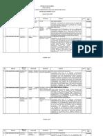 CUCUTA 05 ADMINISTRATIVO-39 Estado Electronico Nº 039.pdf