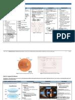 Ophthalmology-OSCE Reviewer