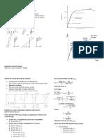 (4) ULTIMATE STRENGTH DESIGN - Student Copy