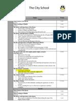 Islamiat Syllabus Breakup  Syllabus Breakup  2020-2021 (2)