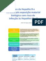 FASES HEPATITE B e conduta pós exposição