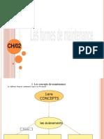Chapitre 02- 2eme Acd.pptx