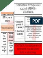 Amitriptilina en Fibromialgia