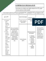 Anticuerpo Antipeptido Ciclico Citrulinado