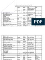 Auxiliare elaborate in cadrul Proiectelor Phare TVET(3)