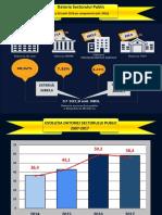 Dinamica datoriei publice 2014-2017.pdf
