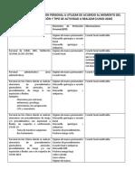 EPP SEGUN TIPO DE ATENCION 17-06-20[37][2305843009213808511]