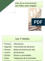 MATERIAL CLASE 8 Los 7 niveles de la comunicación.pptx