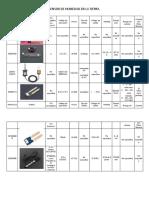 Comparación de materiales para prototipo