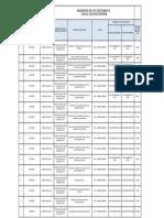 Inventario de ATS gestionados con su calificacion en RAM. (1)