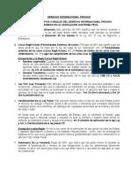DERECHO INTERNACIONAL PRIVADO - CONTENIDO
