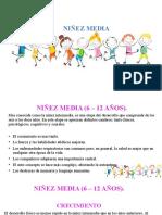 NIÑEZ MEDIA