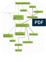 formulacion y evaluacion de peoyecto