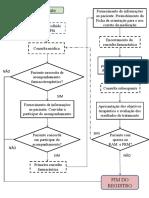 Fluxograma      Farmacoterapêutico