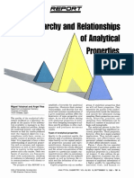 the-hierarchy-and-relationships-of-analytical-properties-1993