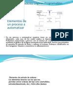 Tema 3 PLCs  Elementos de un proceso a automatizar y contactos algebra abr20 vir (1)