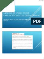 RII METODO DE HARDY CROSS CON DESPLAZ