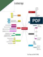 Mapa Conceptual Cuadro de Mando Integral