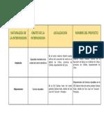 PROYECTOS DE INVERSION PUBLICO