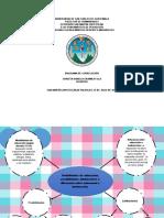 Diagrama de correlación modalidades de educación